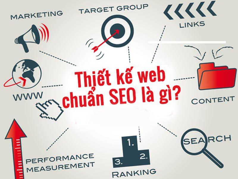 Thiết kế website chuẩn Seo cần thiết cho chiến lược marketing